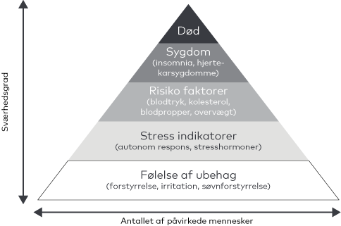figur-8-effektpyramiden-for-stoej