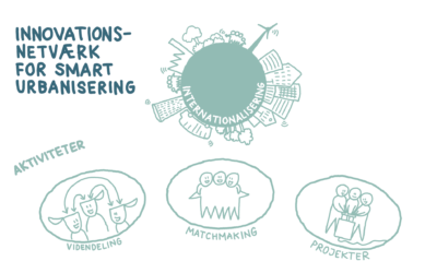 Nyt innovationsnetværk med fokus på smart urbanisering