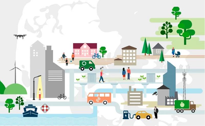 Ny guide til bæredygtig, digital omstilling
